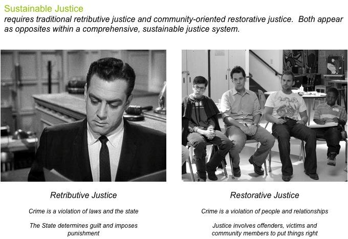 contrastsofjustice